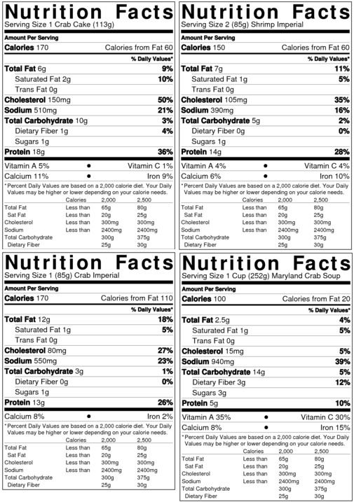 Crab Cakes Nutrition Label