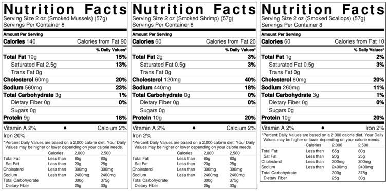 Mussel nutrition